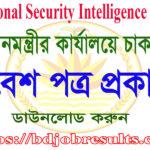 NSI Job Circular Admit Card
